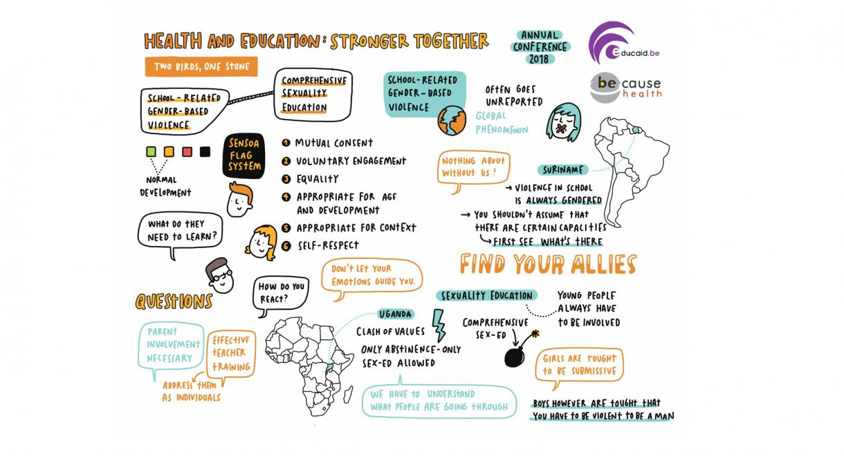 Sketchnotes: Session A - Two Birds, One Stone